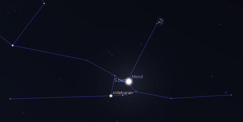 Hier Gibt Es Jeden Monat Aktuelle Beobachtungstipps Sternwarte Zittau